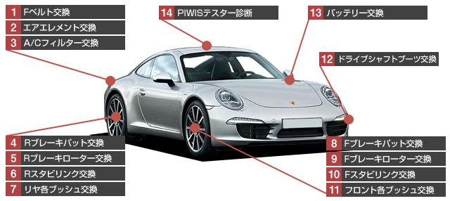 ポルシェ 911/997 修理項目費用一覧